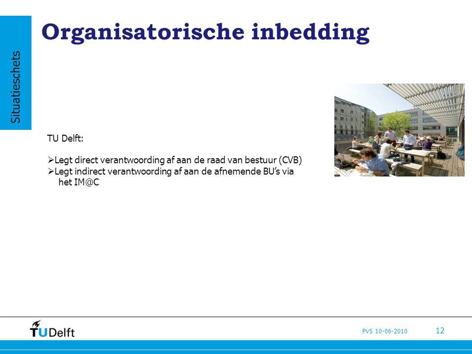 PvS 10-06-2010 12 Organisatorische inbedding TU Delft:  Legt direct verantwoording af aan de raad van bestuur (CVB)  Legt indirect verantwoording af aan de afnemende BU's via het IM@C Situatieschets