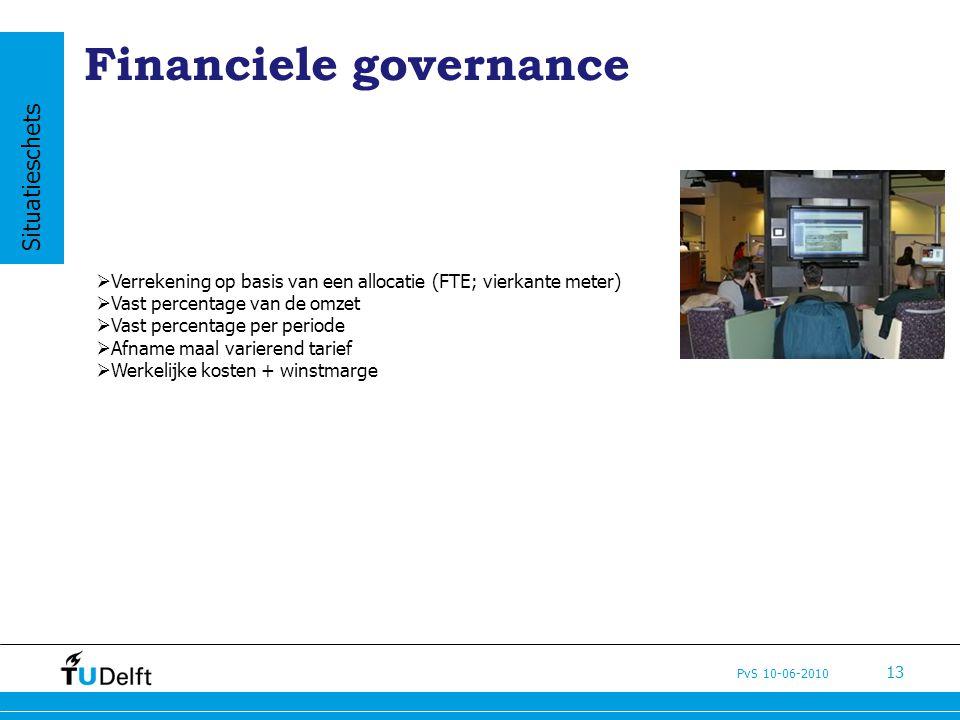 PvS 10-06-2010 13 Financiele governance  Verrekening op basis van een allocatie (FTE; vierkante meter)  Vast percentage van de omzet  Vast percentage per periode  Afname maal varierend tarief  Werkelijke kosten + winstmarge Situatieschets