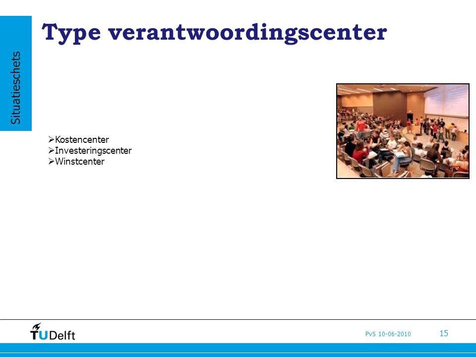 PvS 10-06-2010 15 Type verantwoordingscenter  Kostencenter  Investeringscenter  Winstcenter Situatieschets