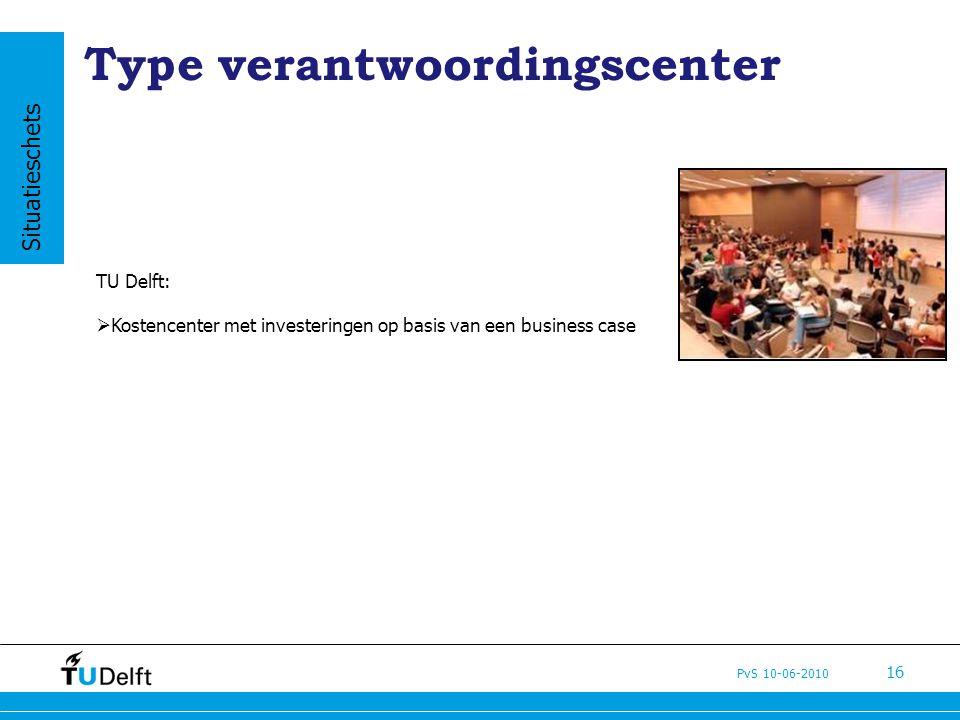 PvS 10-06-2010 16 Type verantwoordingscenter TU Delft:  Kostencenter met investeringen op basis van een business case Situatieschets