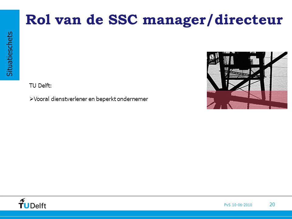 PvS 10-06-2010 20 Rol van de SSC manager/directeur TU Delft:  Vooral dienstverlener en beperkt ondernemer Situatieschets