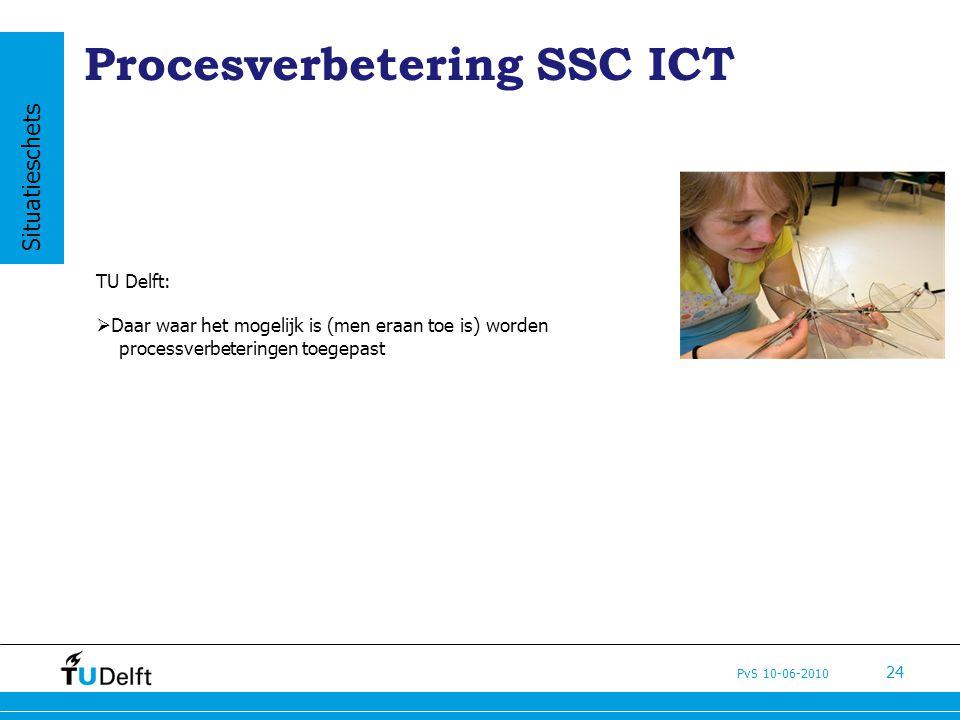 PvS 10-06-2010 24 Procesverbetering SSC ICT TU Delft:  Daar waar het mogelijk is (men eraan toe is) worden processverbeteringen toegepast Situatieschets