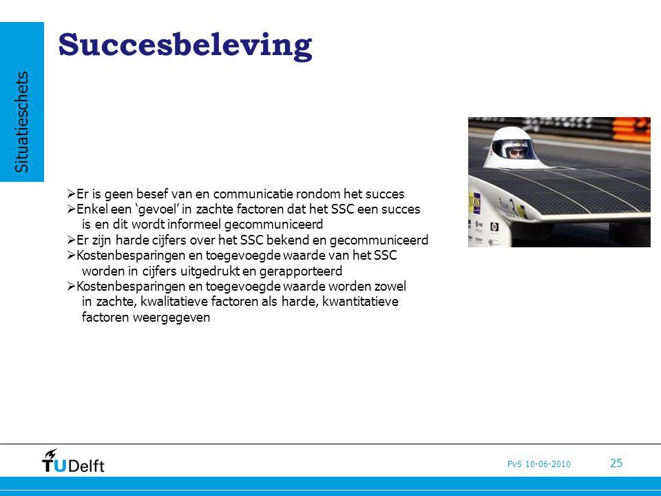 PvS 10-06-2010 25 Succesbeleving  Er is geen besef van en communicatie rondom het succes  Enkel een 'gevoel' in zachte factoren dat het SSC een succes is en dit wordt informeel gecommuniceerd  Er zijn harde cijfers over het SSC bekend en gecommuniceerd  Kostenbesparingen en toegevoegde waarde van het SSC worden in cijfers uitgedrukt en gerapporteerd  Kostenbesparingen en toegevoegde waarde worden zowel in zachte, kwalitatieve factoren als harde, kwantitatieve factoren weergegeven Situatieschets