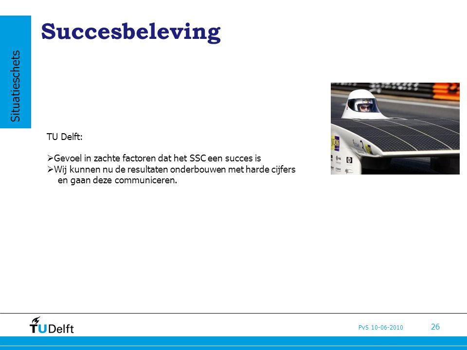 PvS 10-06-2010 26 Succesbeleving TU Delft:  Gevoel in zachte factoren dat het SSC een succes is  Wij kunnen nu de resultaten onderbouwen met harde cijfers en gaan deze communiceren.