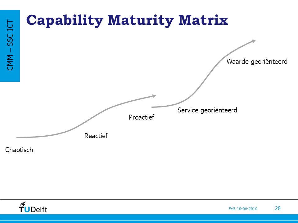 PvS 10-06-2010 28 Capability Maturity Matrix Chaotisch Reactief Proactief Service georiënteerd Waarde georiënteerd CMM – SSC ICT