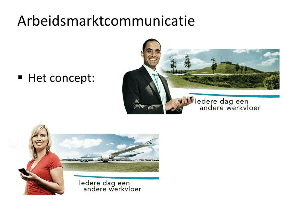  Het concept: Arbeidsmarktcommunicatie