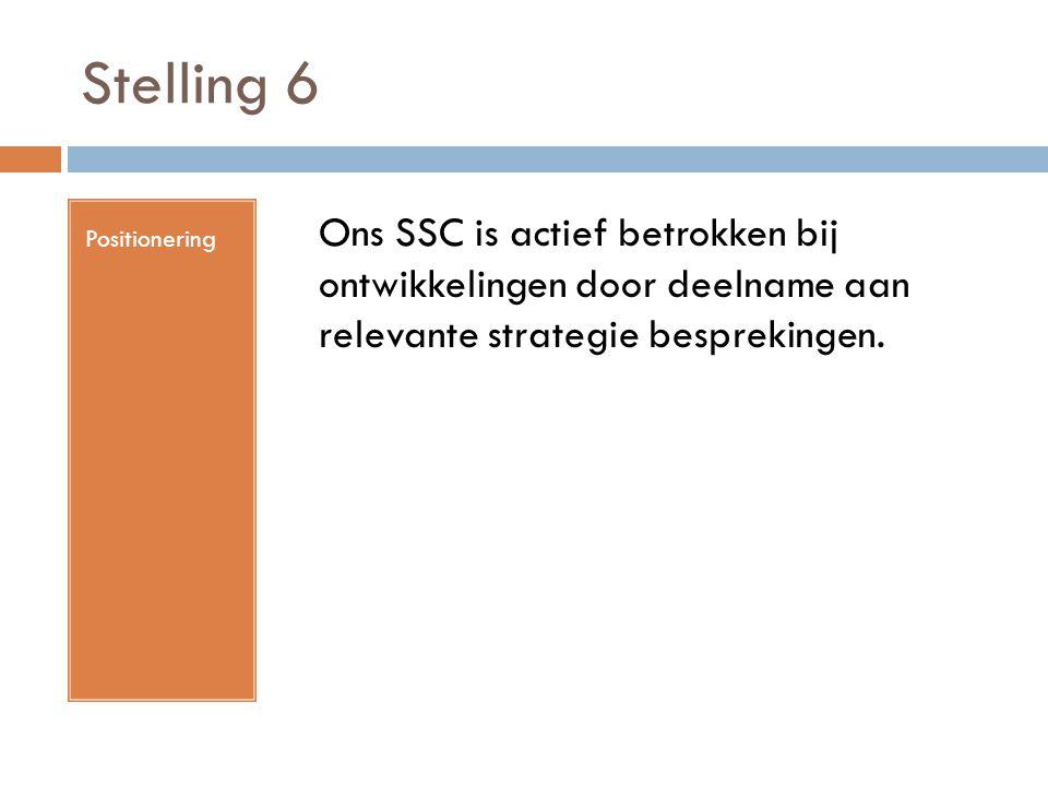Stelling 6 Positionering Ons SSC is actief betrokken bij ontwikkelingen door deelname aan relevante strategie besprekingen.
