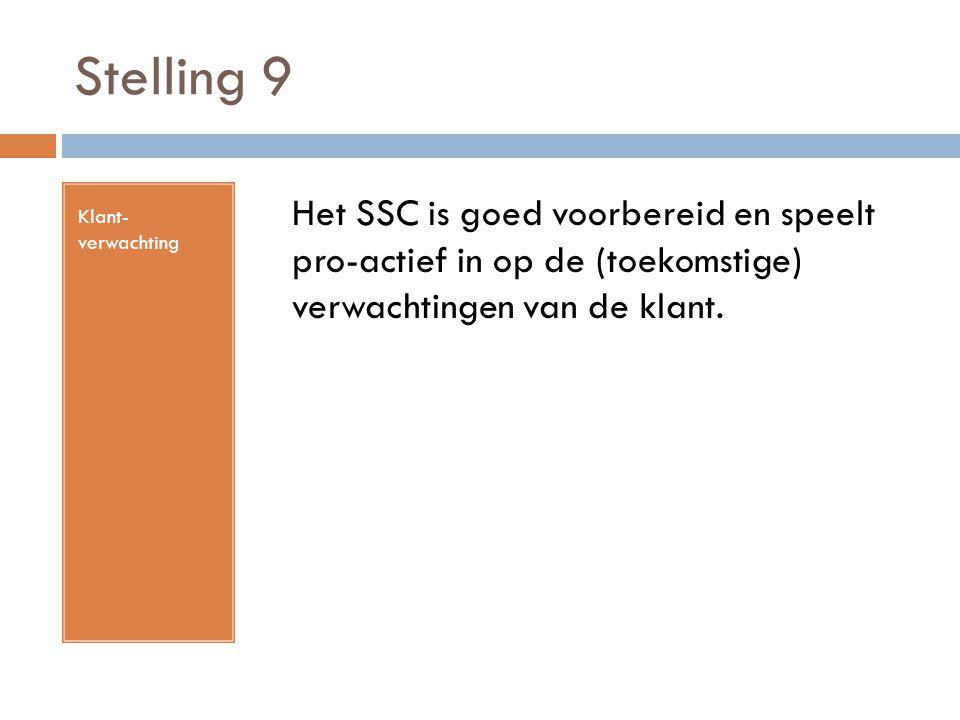 Stelling 9 Klant- verwachting Het SSC is goed voorbereid en speelt pro-actief in op de (toekomstige) verwachtingen van de klant.