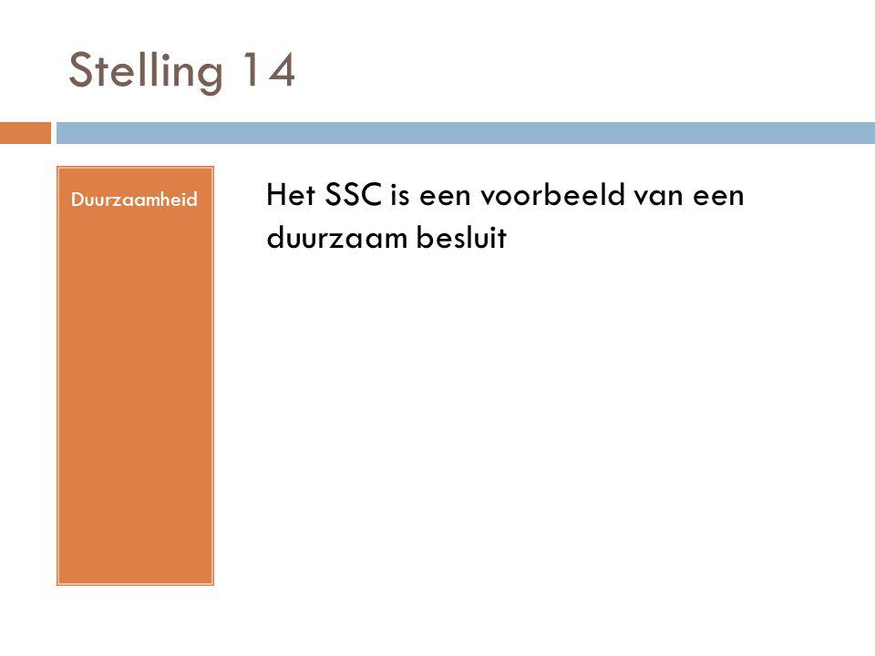 Stelling 14 Duurzaamheid Het SSC is een voorbeeld van een duurzaam besluit