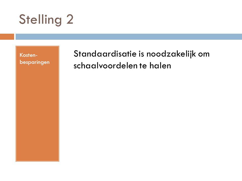 Stelling 2 Kosten- besparingen Standaardisatie is noodzakelijk om schaalvoordelen te halen