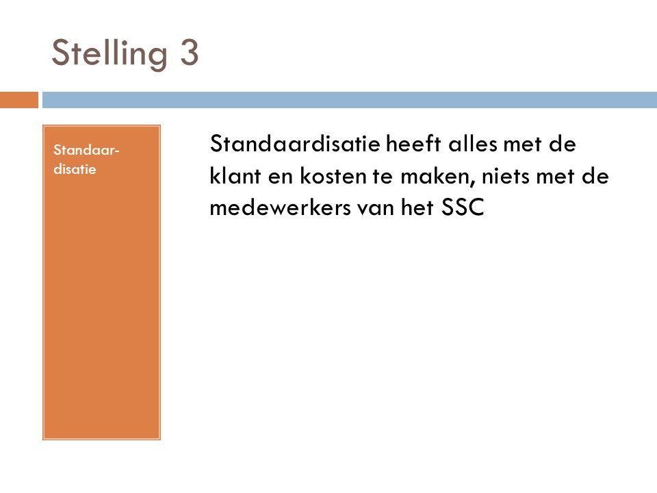 Stelling 3 Standaar- disatie Standaardisatie heeft alles met de klant en kosten te maken, niets met de medewerkers van het SSC