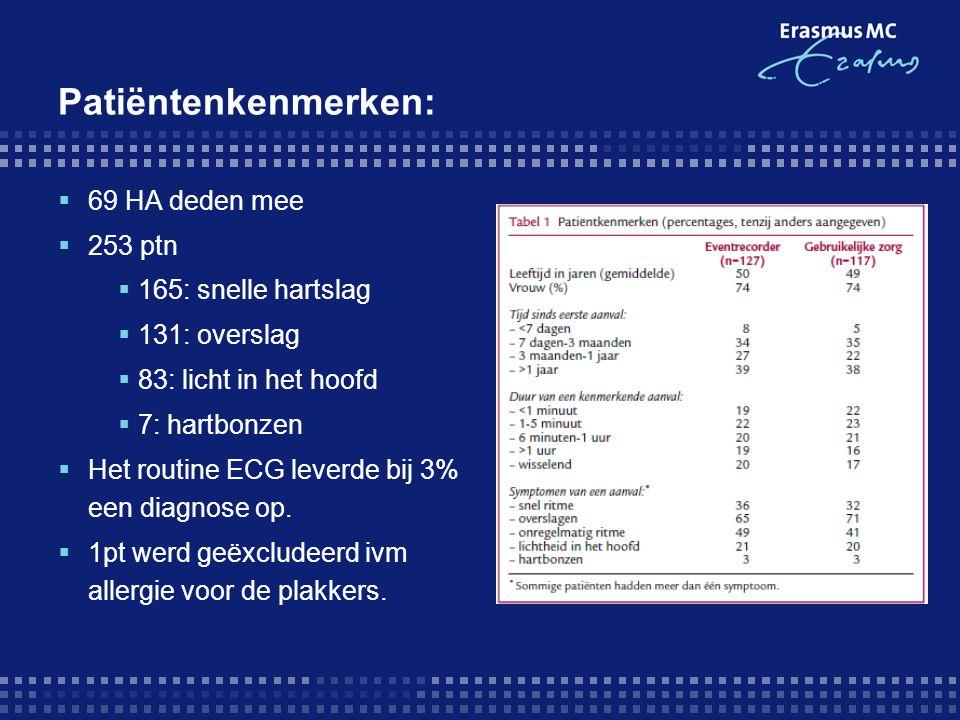 Patiëntenkenmerken:  69 HA deden mee  253 ptn  165: snelle hartslag  131: overslag  83: licht in het hoofd  7: hartbonzen  Het routine ECG leve