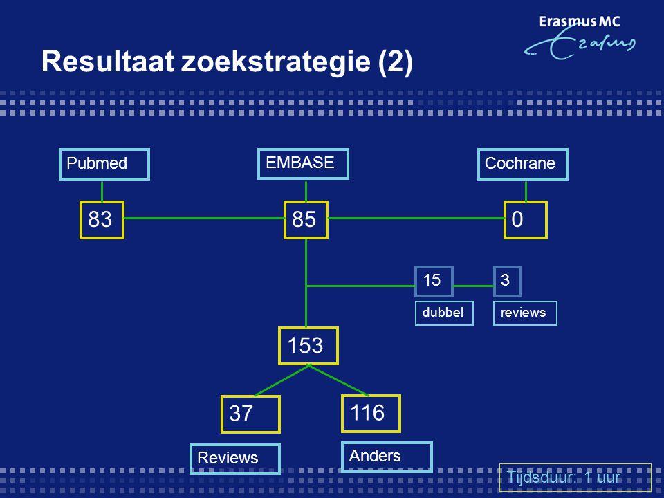 Resultaat zoekstrategie (2) Pubmed EMBASE Cochrane 83850 153 37 116 Reviews Anders 153 dubbelreviews Tijdsduur: 1 uur