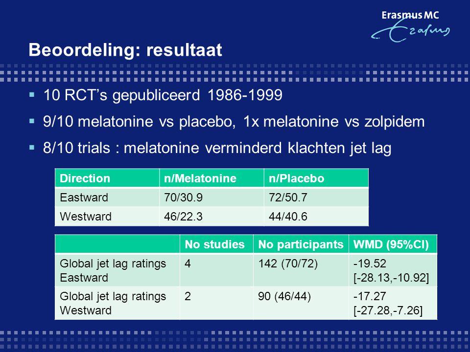 Beoordeling: resultaat  2 trials met dichotome uitkomstwaarden: jet lag score >60  Pre+post niet effectiever dan post  Dosis 0,5-5mg effectief, NIET:mga  Duur gebruik: alle onderzoeken minstens 2dgn (2-5dgn)  Eastward flights meer klachten jet lag dan westward flights  Passengers vs airline staff: beide baat bij melatonine  Bijwerkingen: niet adequaat onderzocht No studiesMelatonin n/NPlacebo n/NRisk difference (95% CI)NNT 24/2316/24-0,50 [-0.74,-0.25]2
