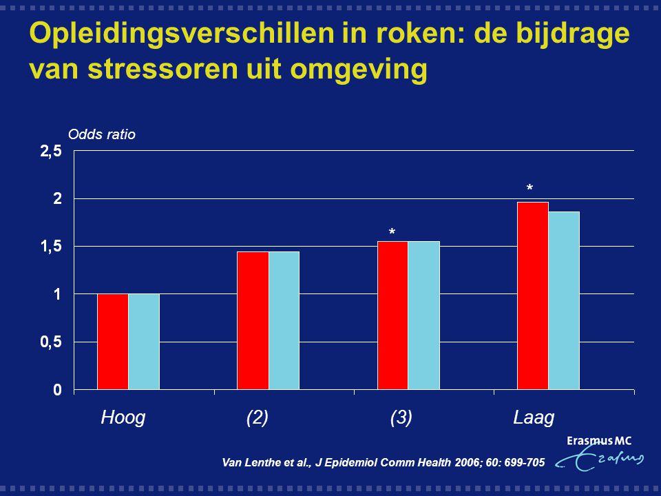 Opleidingsverschillen in roken: de bijdrage van stressoren uit omgeving Van Lenthe et al., J Epidemiol Comm Health 2006; 60: 699-705 Hoog (2) (3) Laag