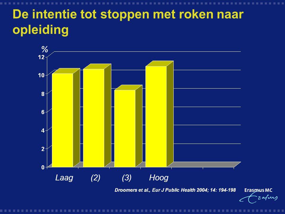 De intentie tot stoppen met roken naar opleiding % Laag (2) (3) Hoog Droomers et al., Eur J Public Health 2004; 14: 194-198