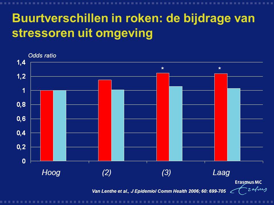 Buurtverschillen in roken: de bijdrage van stressoren uit omgeving Van Lenthe et al., J Epidemiol Comm Health 2006; 60: 699-705 Hoog (2) (3) Laag ** O