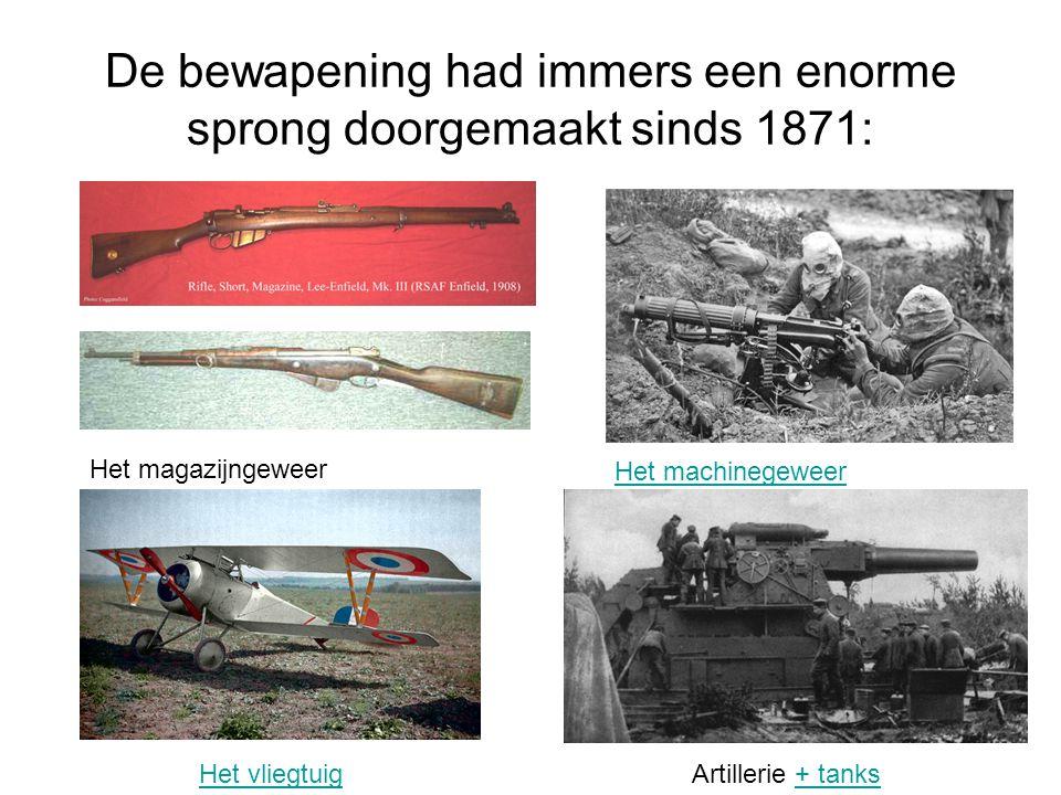 De bewapening had immers een enorme sprong doorgemaakt sinds 1871: Het magazijngeweer Het machinegeweer Artillerie + tanks+ tanksHet vliegtuig
