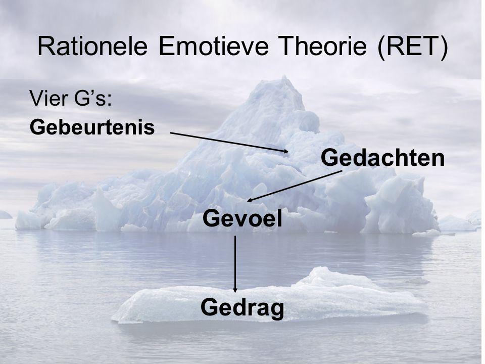 Rationele Emotieve Theorie (RET) Vier G's: Gebeurtenis Gedachten Gevoel Gedrag