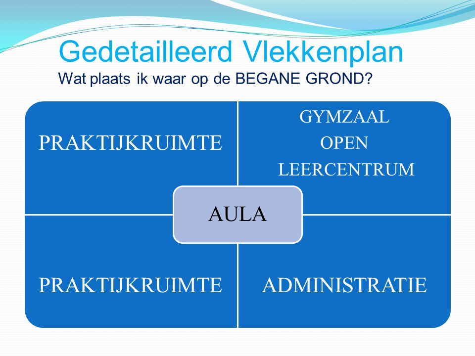 Gedetailleerd Vlekkenplan Wat plaats ik waar op de BEGANE GROND? PRAKTIJKRUIMTE GYMZAAL OPEN LEERCENTRUM PRAKTIJKRUIMTEADMINISTRATIE AULA