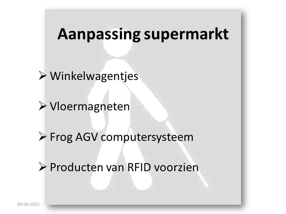 Aanpassing supermarkt 04-04-2011  Winkelwagentjes  Vloermagneten  Frog AGV computersysteem  Producten van RFID voorzien