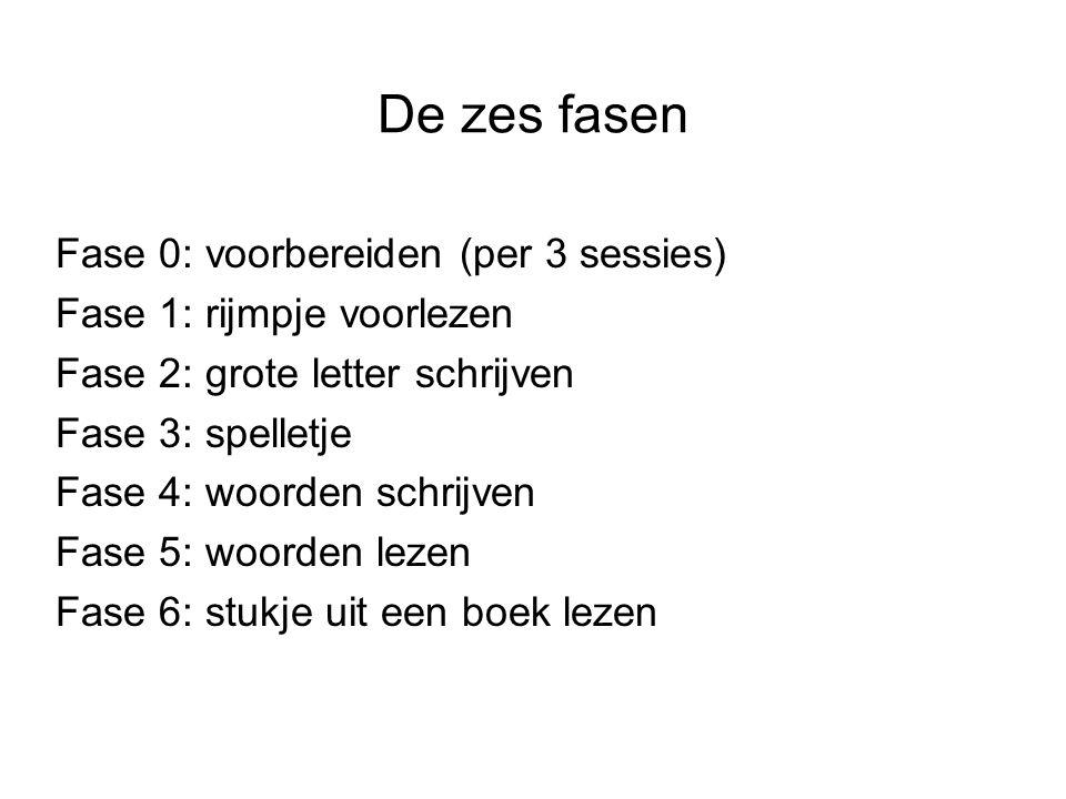De zes fasen Fase 0: voorbereiden (per 3 sessies) Fase 1: rijmpje voorlezen Fase 2: grote letter schrijven Fase 3: spelletje Fase 4: woorden schrijven
