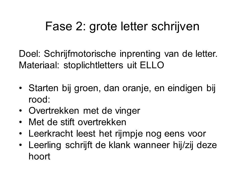 Fase 2: grote letter schrijven Doel: Schrijfmotorische inprenting van de letter. Materiaal: stoplichtletters uit ELLO Starten bij groen, dan oranje, e