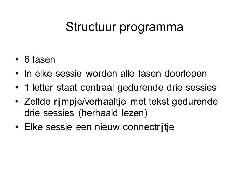 Structuur programma 6 fasen In elke sessie worden alle fasen doorlopen 1 letter staat centraal gedurende drie sessies Zelfde rijmpje/verhaaltje met te