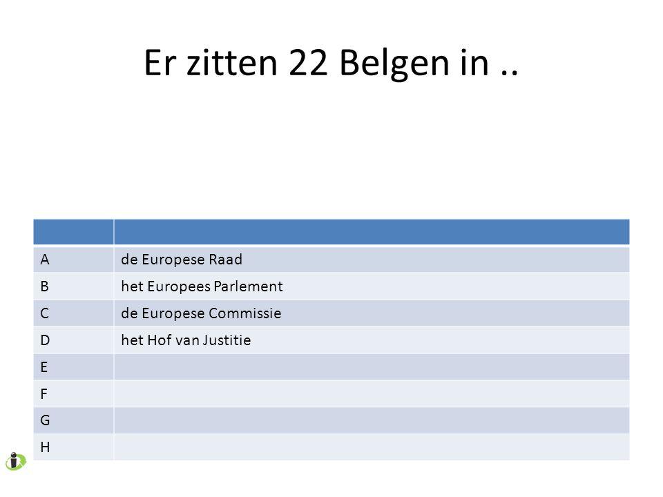 Er zitten 22 Belgen in..