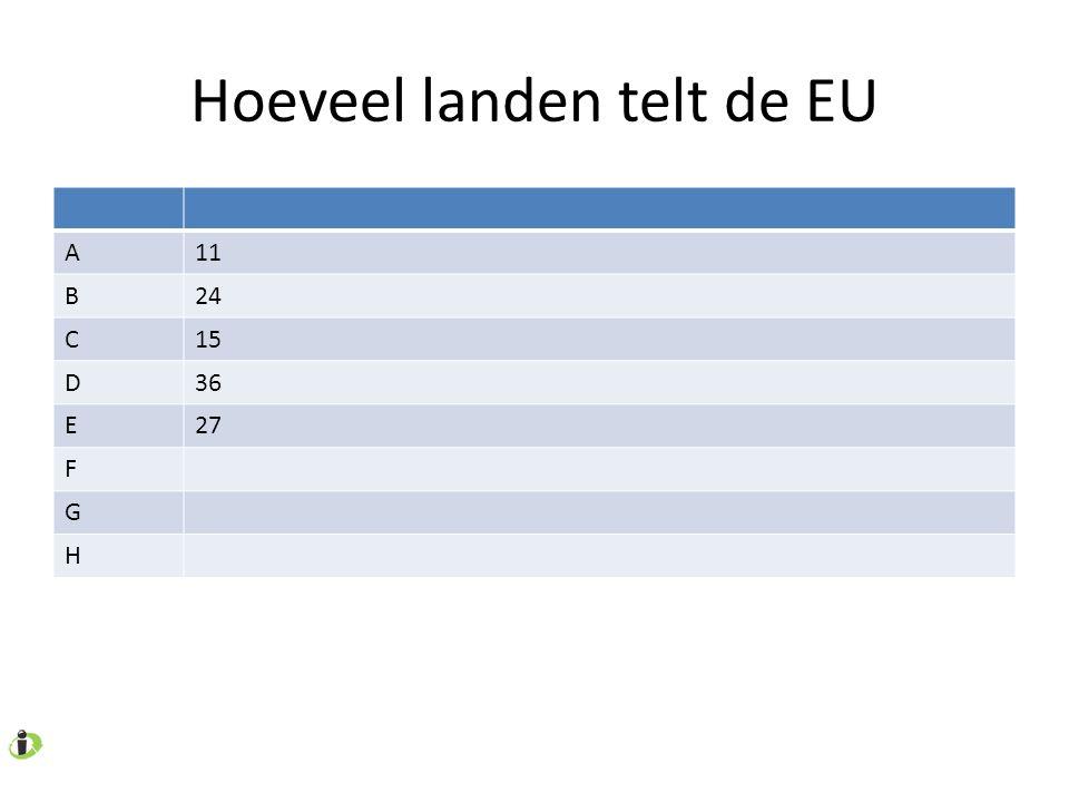 Hoeveel landen telt de EU A11 B24 C15 D36 E27 F G H