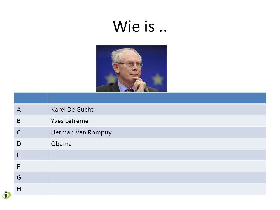 Wie is.. AKarel De Gucht BYves Letreme CHerman Van Rompuy DObama E F G H