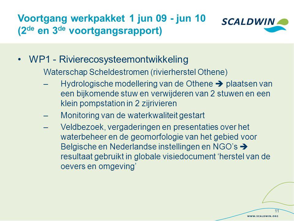 Voortgang werkpakket 1 jun 09 - jun 10 (2 de en 3 de voortgangsrapport) WP1 - Rivierecosysteemontwikkeling Waterschap Scheldestromen (rivierherstel Othene) –Hydrologische modellering van de Othene  plaatsen van een bijkomende stuw en verwijderen van 2 stuwen en een klein pompstation in 2 zijrivieren –Monitoring van de waterkwaliteit gestart –Veldbezoek, vergaderingen en presentaties over het waterbeheer en de geomorfologie van het gebied voor Belgische en Nederlandse instellingen en NGO's  resultaat gebruikt in globale visiedocument 'herstel van de oevers en omgeving' 11