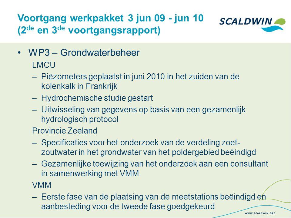 Voortgang werkpakket 3 jun 09 - jun 10 (2 de en 3 de voortgangsrapport) WP3 – Grondwaterbeheer LMCU –Piëzometers geplaatst in juni 2010 in het zuiden van de kolenkalk in Frankrijk –Hydrochemische studie gestart –Uitwisseling van gegevens op basis van een gezamenlijk hydrologisch protocol Provincie Zeeland –Specificaties voor het onderzoek van de verdeling zoet- zoutwater in het grondwater van het poldergebied beëindigd –Gezamenlijke toewijzing van het onderzoek aan een consultant in samenwerking met VMM VMM –Eerste fase van de plaatsing van de meetstations beëindigd en aanbesteding voor de tweede fase goedgekeurd