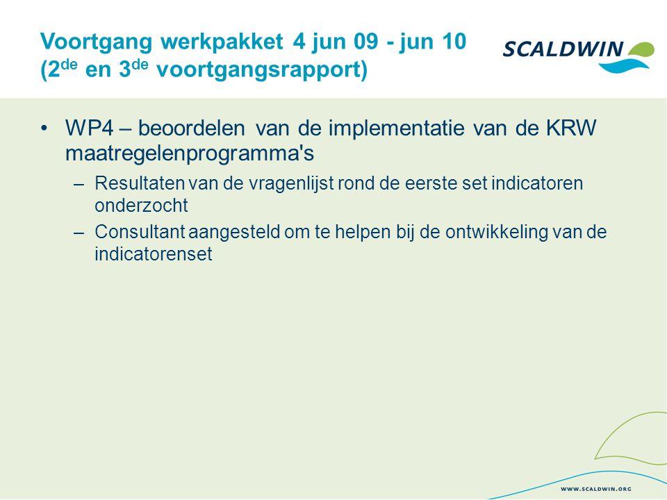 Voortgang werkpakket 4 jun 09 - jun 10 (2 de en 3 de voortgangsrapport) WP4 – beoordelen van de implementatie van de KRW maatregelenprogramma s –Resultaten van de vragenlijst rond de eerste set indicatoren onderzocht –Consultant aangesteld om te helpen bij de ontwikkeling van de indicatorenset