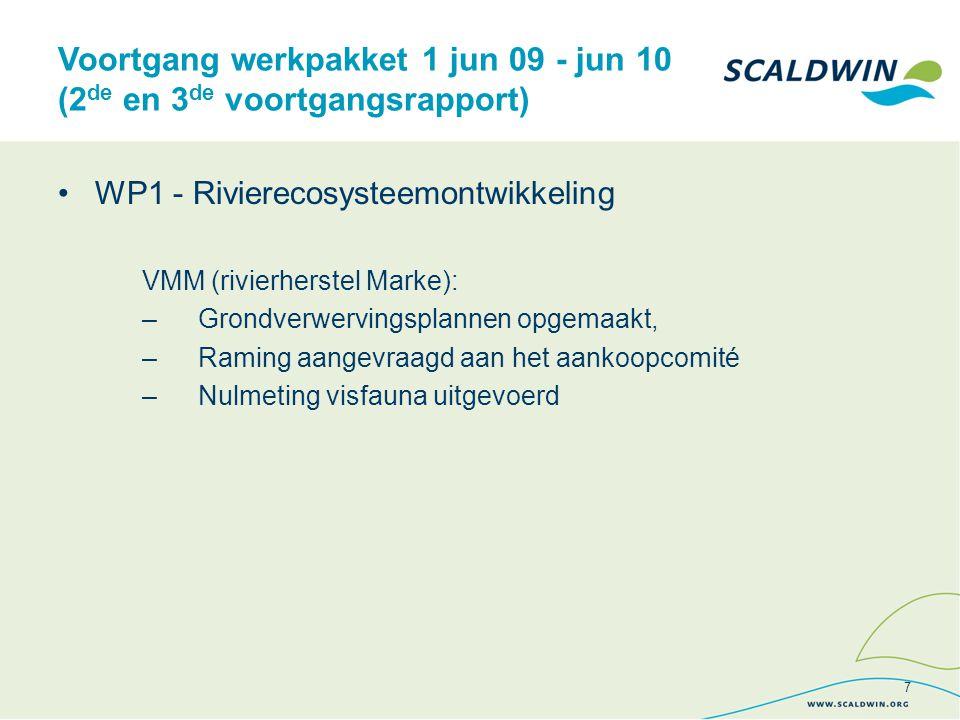 Voortgang werkpakket 1 jun 09 - jun 10 (2 de en 3 de voortgangsrapport) WP1 - Rivierecosysteemontwikkeling VMM (rivierherstel Marke): –Grondverwervingsplannen opgemaakt, –Raming aangevraagd aan het aankoopcomité –Nulmeting visfauna uitgevoerd 7