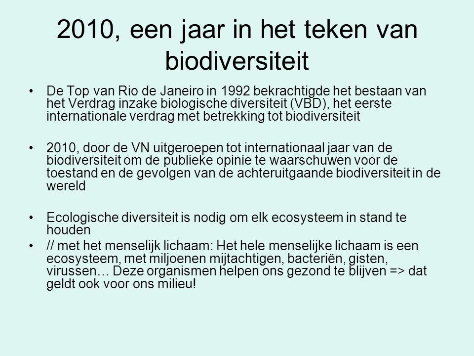 2010, aantasting biodiversiteit een halt toeroepen en exoten bestrijden Verdrag van Nagoya van 29 oktober 2010 als « bijdrage om de wereldwijd dalende biodiversiteit een halt toe te roepen middels goedkeuring van een grondig en gekwantificeerd strategisch plan 2011-2020»  20 doelstellingen, waaronder het schrappen in 2020 van subsidies die biodiversiteit aantasten, een netwerk van beschermde plaatsen opzetten voor 17% van het aardoppervlak en 10% van het zee-oppervlak.