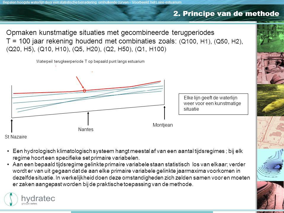 Nos atouts Bepalen hoogste waterlijn door een statistische benadering omhullende curven – Voorbeeld: het Loire-estuarium 2.