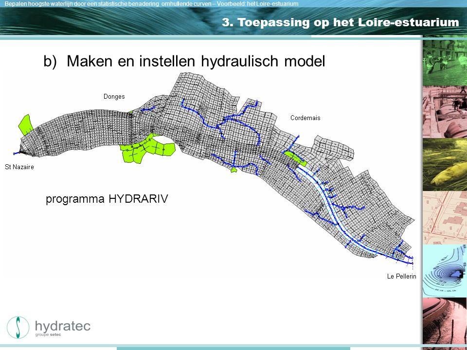 Nos atouts Bepalen hoogste waterlijn door een statistische benadering omhullende curven – Voorbeeld: het Loire-estuarium 3.