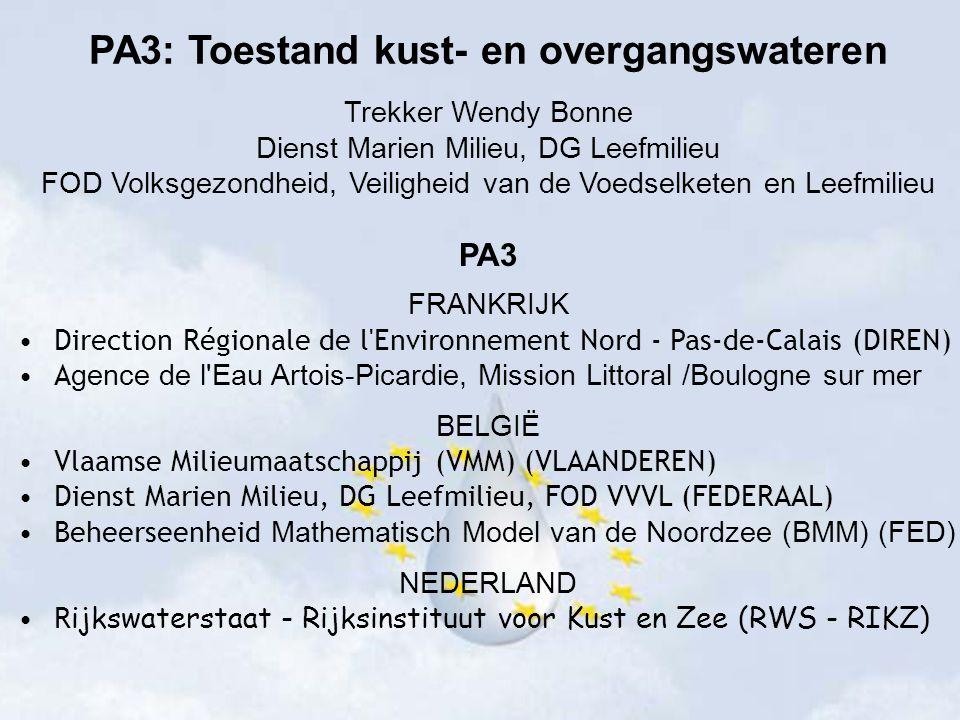 havens VL kunstmatig Sterk veranderde waterlichamen Artificiële waterlichamen Natuurlijke waterlichamen #%#%#% Frankrijk 3H75%//1 KW25% Vlaanderen 8 OW67%3H25%1 KW8% België federaal ////1 KW100% Nederland 1 OW+KW100%//// Alle WL lopen risico .