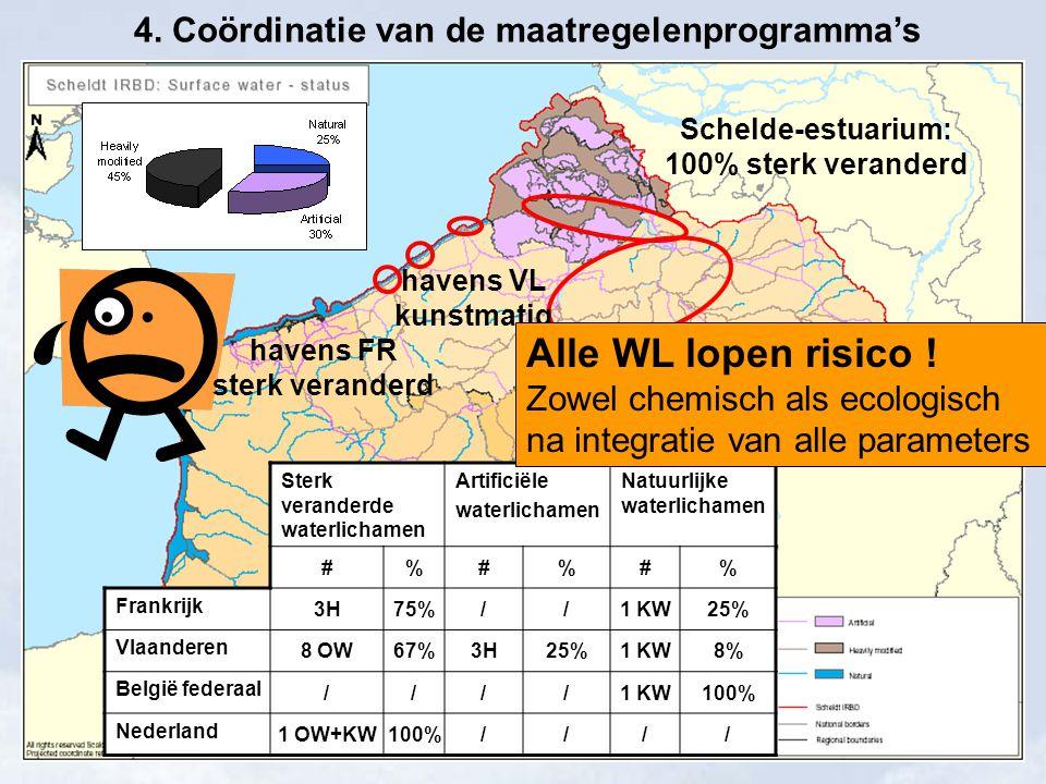 havens VL kunstmatig Sterk veranderde waterlichamen Artificiële waterlichamen Natuurlijke waterlichamen #%#%#% Frankrijk 3H75%//1 KW25% Vlaanderen 8 O