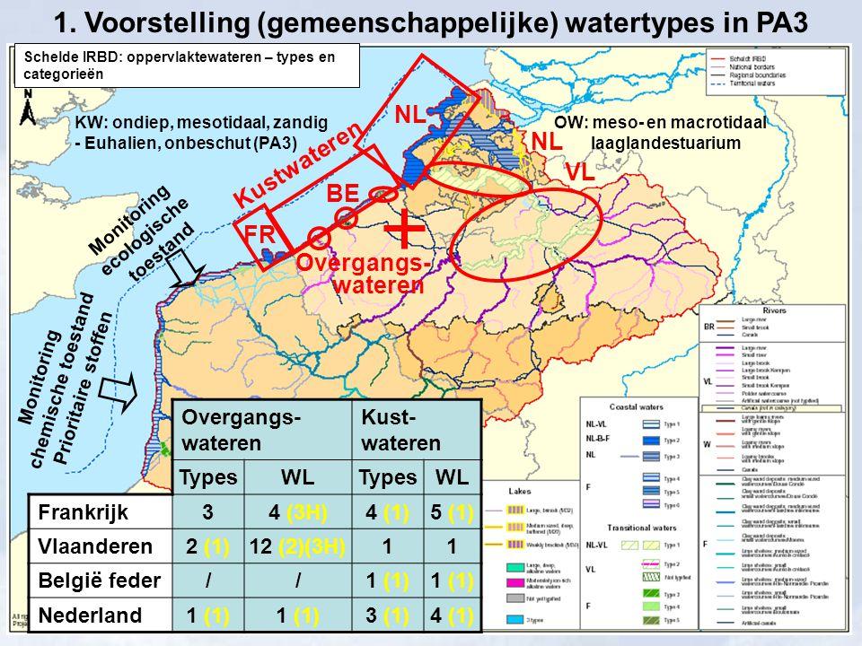 Kustwateren 1. Voorstelling (gemeenschappelijke) watertypes in PA3 Monitoring chemische toestand Prioritaire stoffen Monitoring ecologische toestand O