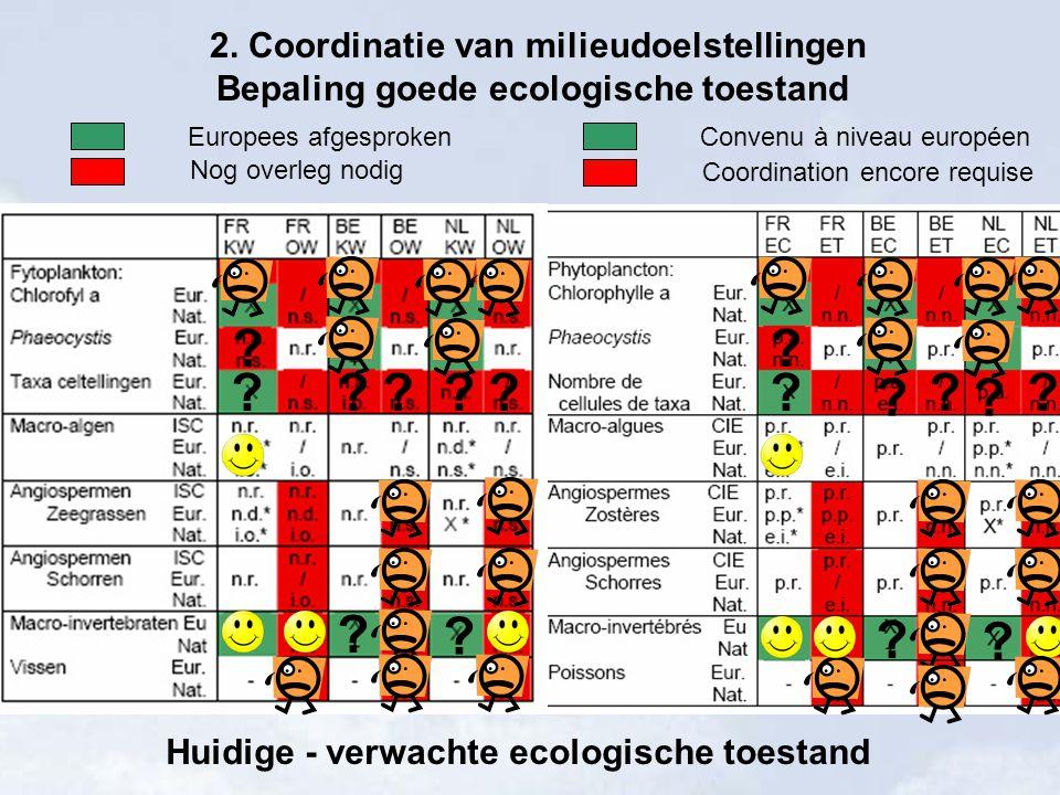 2. Coordinatie van milieudoelstellingen Bepaling goede ecologische toestand Nog overleg nodig Europees afgesproken Coordination encore requise Convenu