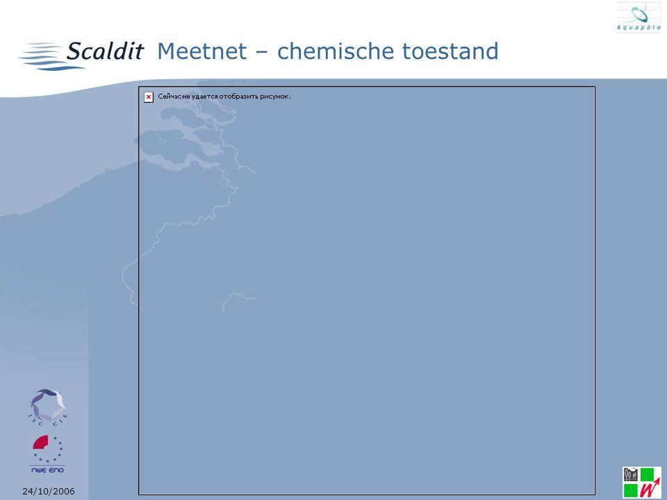 24/10/2006 Meetnet – chemische toestand
