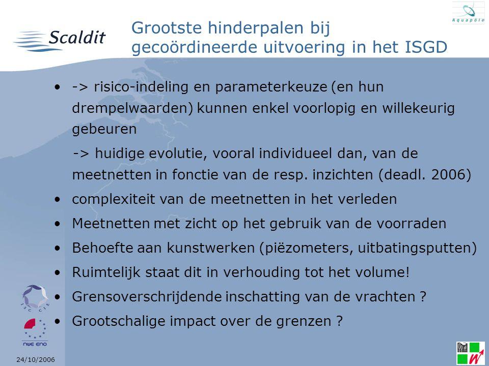 24/10/2006 Grootste hinderpalen bij gecoördineerde uitvoering in het ISGD -> risico-indeling en parameterkeuze (en hun drempelwaarden) kunnen enkel voorlopig en willekeurig gebeuren -> huidige evolutie, vooral individueel dan, van de meetnetten in fonctie van de resp.