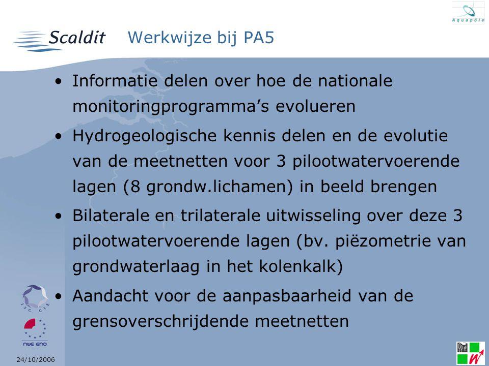 24/10/2006 Werkwijze bij PA5 Informatie delen over hoe de nationale monitoringprogramma's evolueren Hydrogeologische kennis delen en de evolutie van de meetnetten voor 3 pilootwatervoerende lagen (8 grondw.lichamen) in beeld brengen Bilaterale en trilaterale uitwisseling over deze 3 pilootwatervoerende lagen (bv.