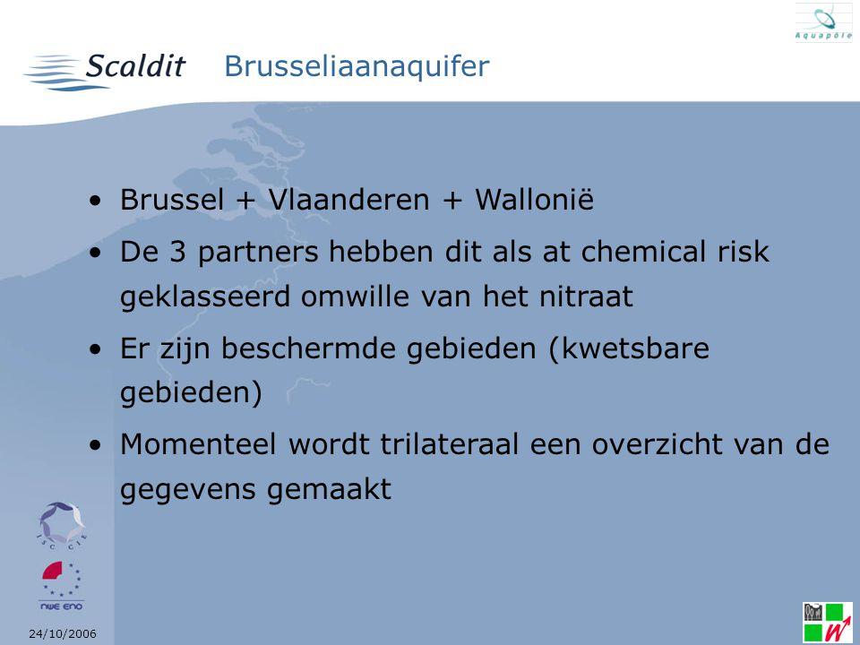 24/10/2006 Brusseliaanaquifer Brussel + Vlaanderen + Wallonië De 3 partners hebben dit als at chemical risk geklasseerd omwille van het nitraat Er zij