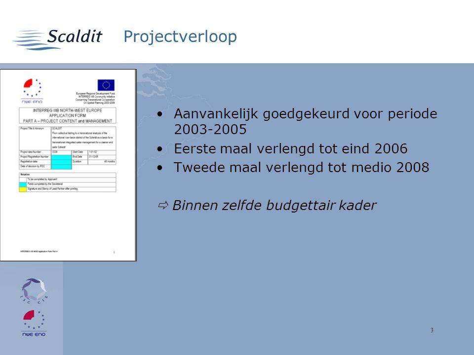 3 Projectverloop Aanvankelijk goedgekeurd voor periode 2003-2005 Eerste maal verlengd tot eind 2006 Tweede maal verlengd tot medio 2008  Binnen zelfde budgettair kader