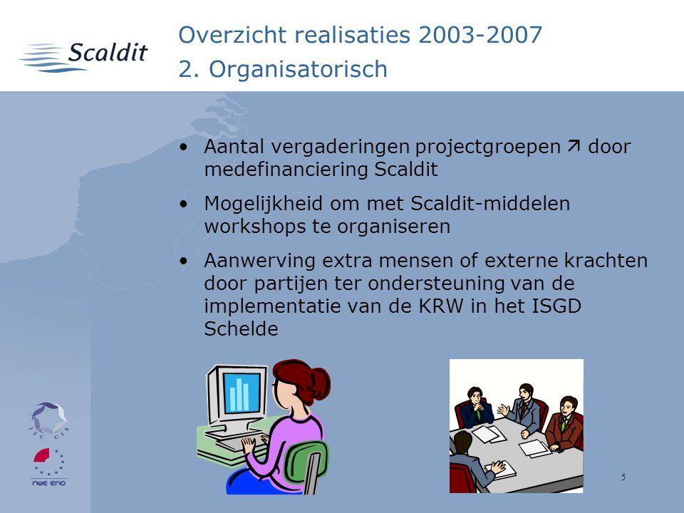 5 Overzicht realisaties 2003-2007 2.