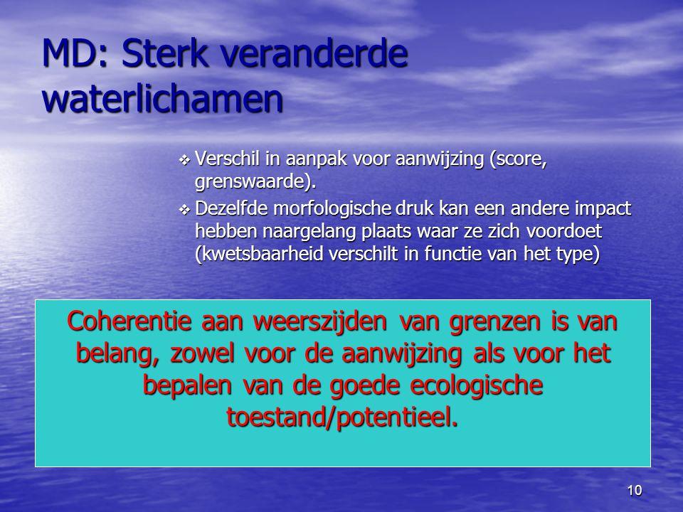 10 MD: Sterk veranderde waterlichamen  Verschil in aanpak voor aanwijzing (score, grenswaarde).
