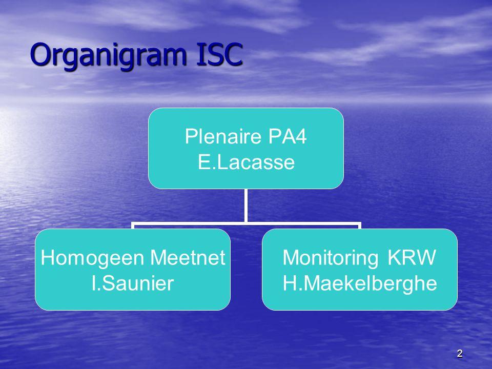 2 Organigram ISC
